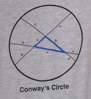Conway's circle