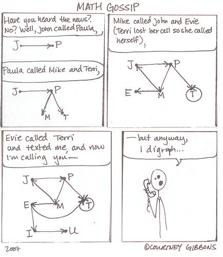 Funny Math Pictures